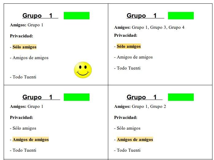 Dinamicas De Grupo Blog De Antonio Omatos